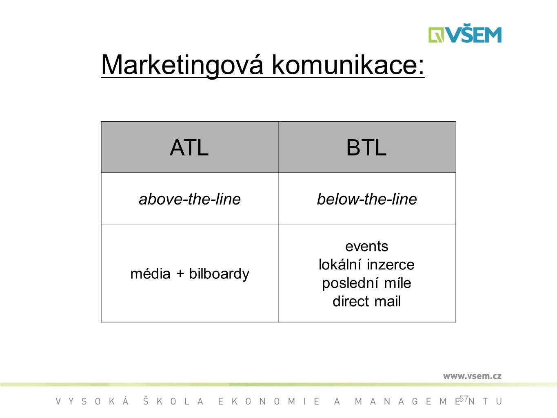 Marketingová komunikace: