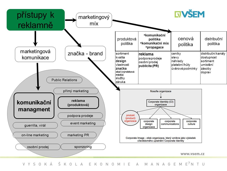 přístupy k reklamně komunikační managment marketingový míx
