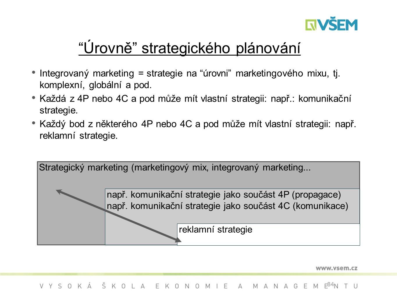 Úrovně strategického plánování