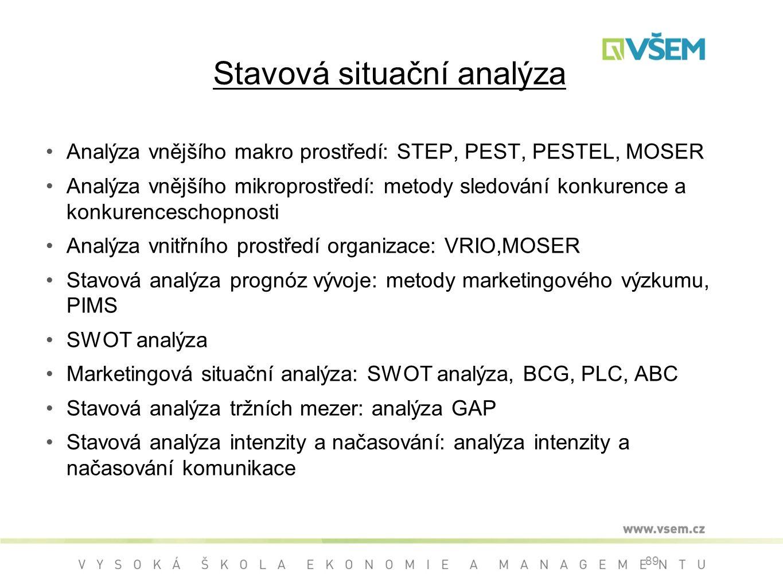 Stavová situační analýza