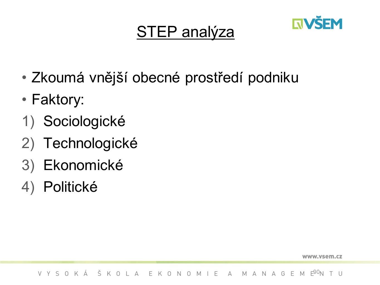 STEP analýza Zkoumá vnější obecné prostředí podniku Faktory: