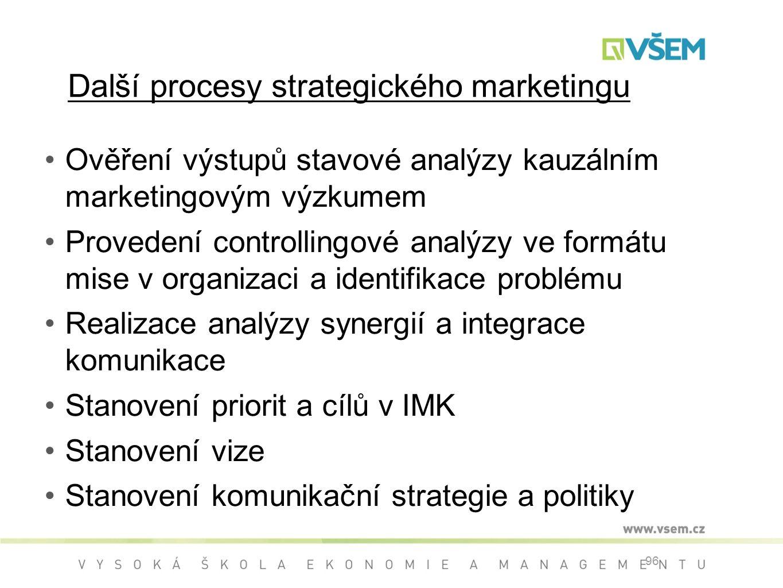 Další procesy strategického marketingu