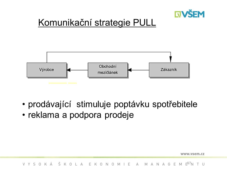 Komunikační strategie PULL