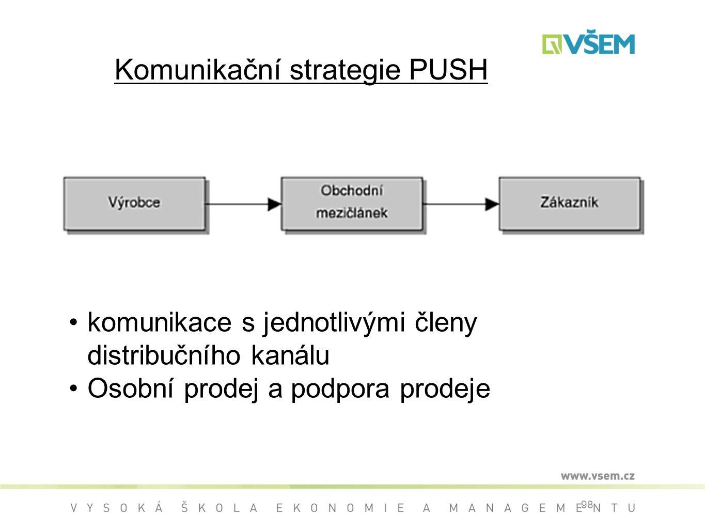Komunikační strategie PUSH