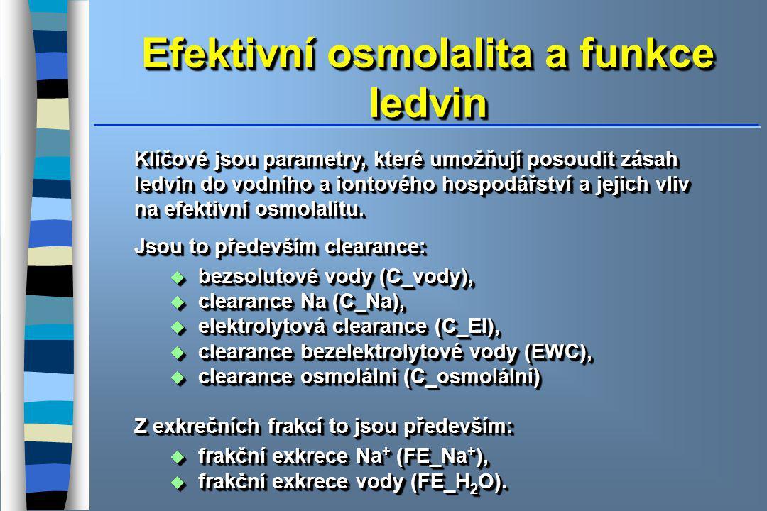 Efektivní osmolalita a funkce ledvin