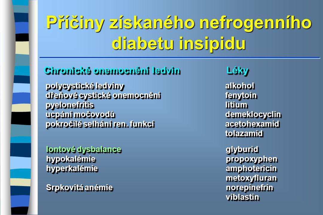 Příčiny získaného nefrogenního diabetu insipidu