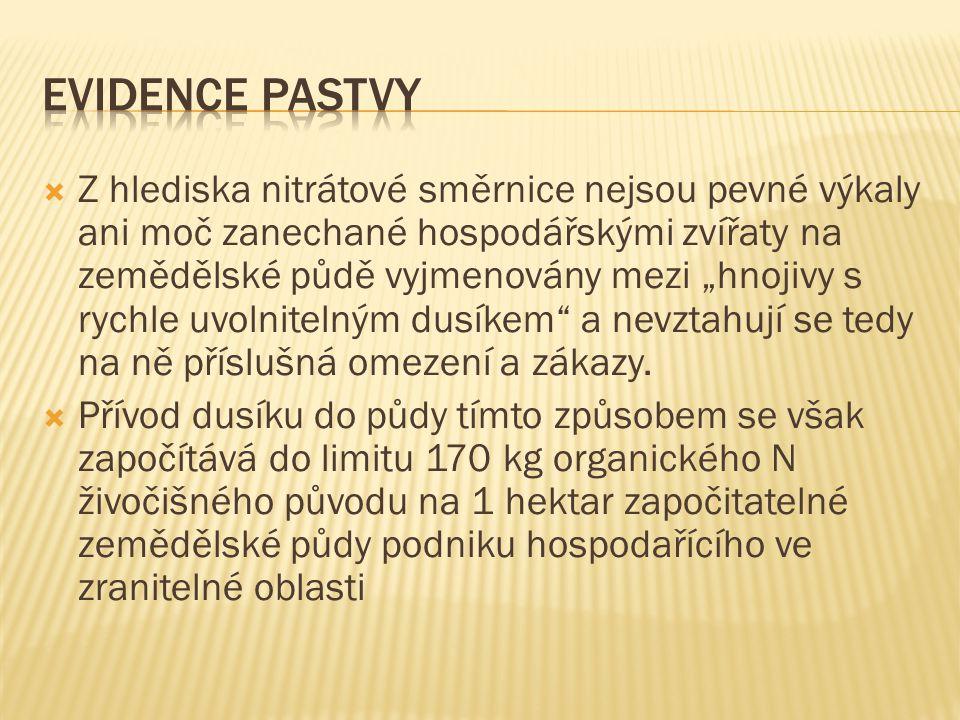Evidence pastvy