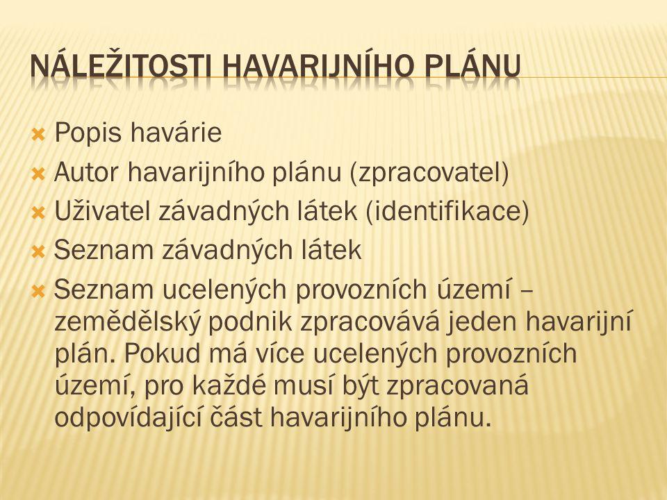 Náležitosti havarijního plánu
