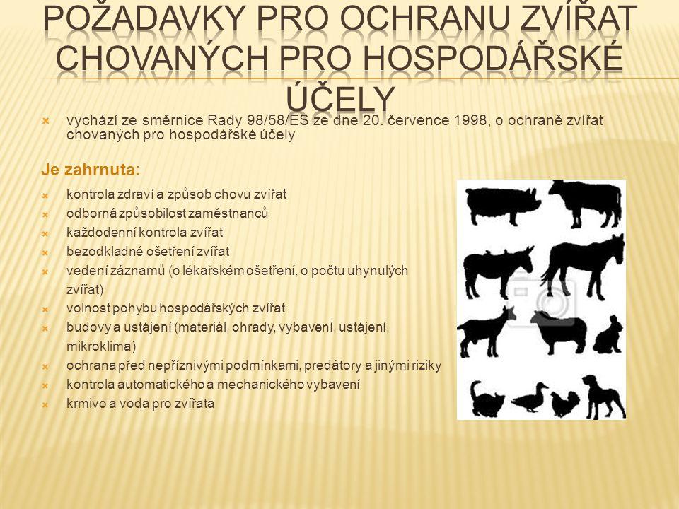 Požadavky pro ochranu zvířat chovaných pro hospodářské účely
