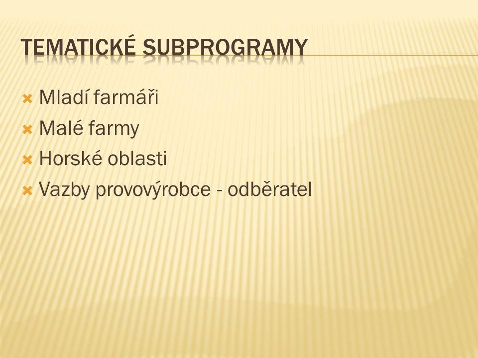 Tematické subprogramy