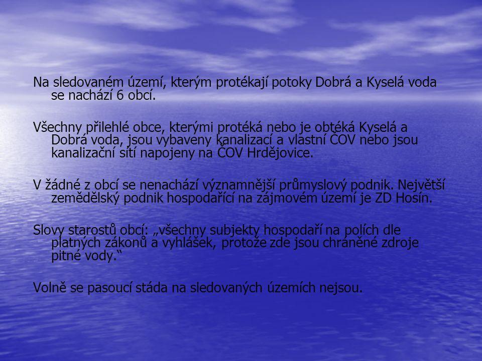 Na sledovaném území, kterým protékají potoky Dobrá a Kyselá voda se nachází 6 obcí.