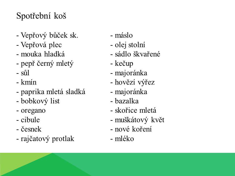 Spotřební koš - Vepřový bůček sk. - máslo - Vepřová plec - olej stolní