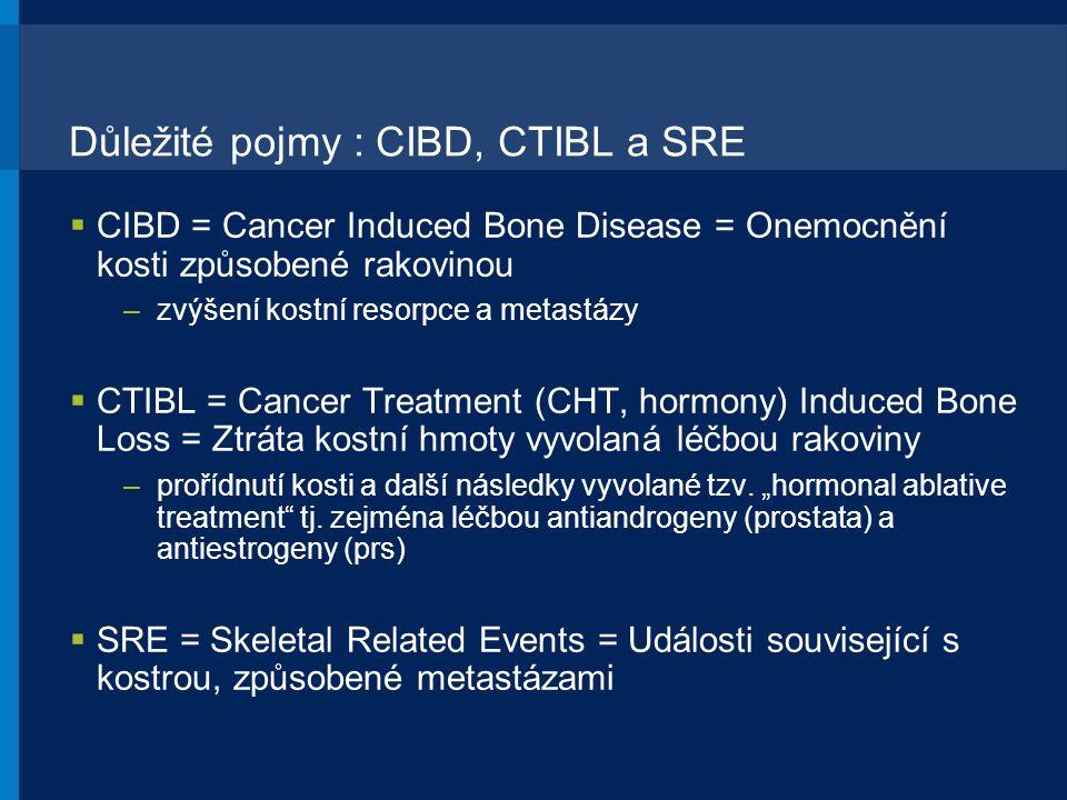 Důležité pojmy : CIBD, CTIBL a SRE