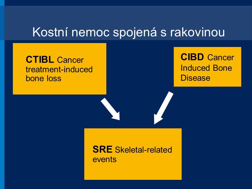 Kostní nemoc spojená s rakovinou