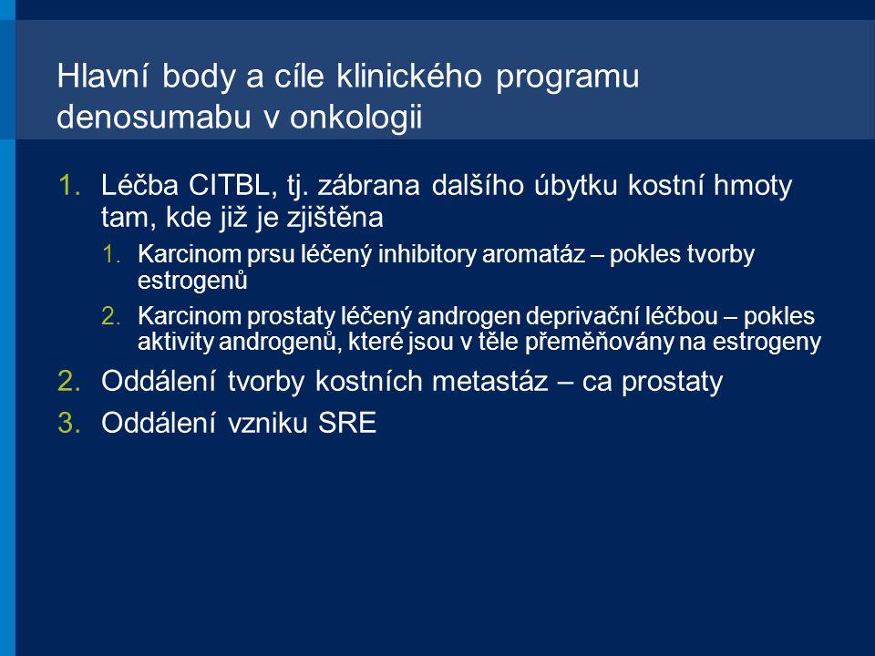 Hlavní body a cíle klinického programu denosumabu v onkologii