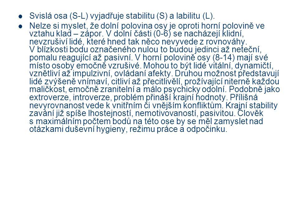 Svislá osa (S-L) vyjadřuje stabilitu (S) a labilitu (L).