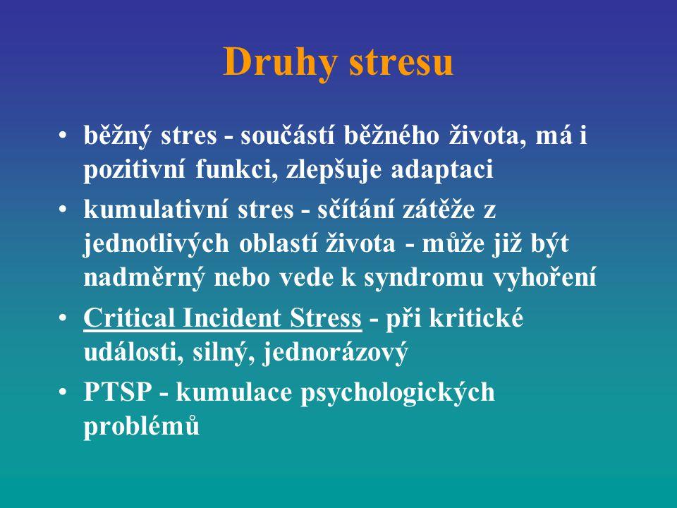 Druhy stresu běžný stres - součástí běžného života, má i pozitivní funkci, zlepšuje adaptaci.