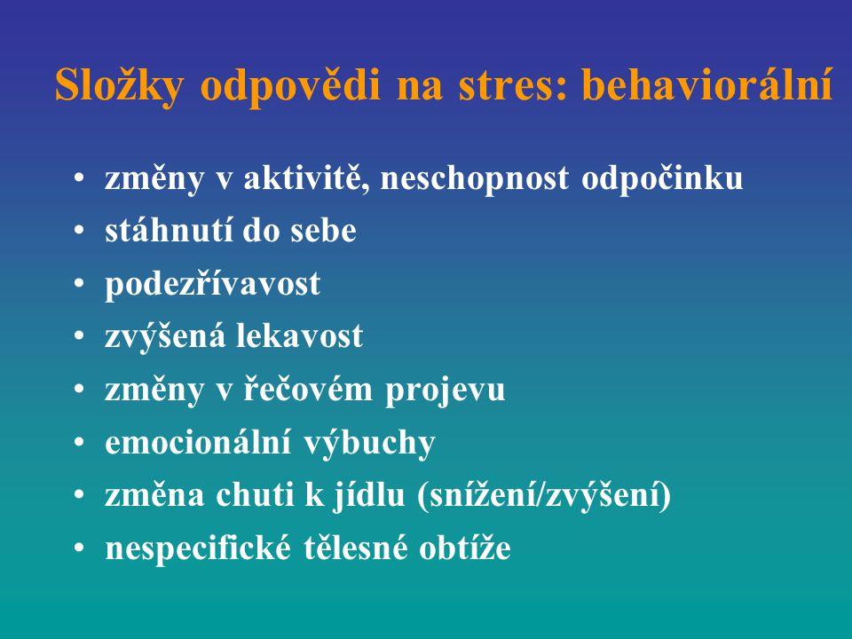 Složky odpovědi na stres: behaviorální