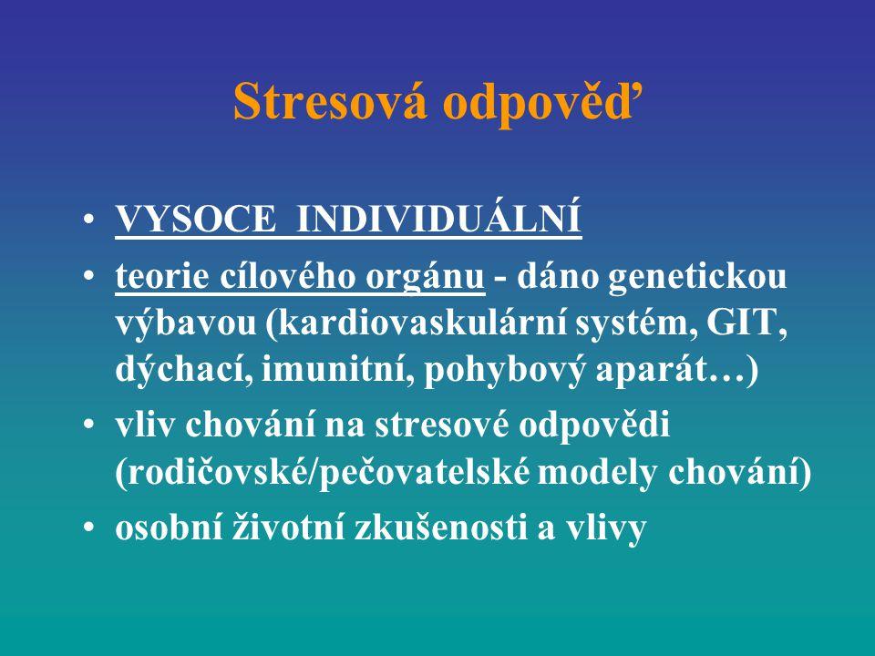 Stresová odpověď VYSOCE INDIVIDUÁLNÍ