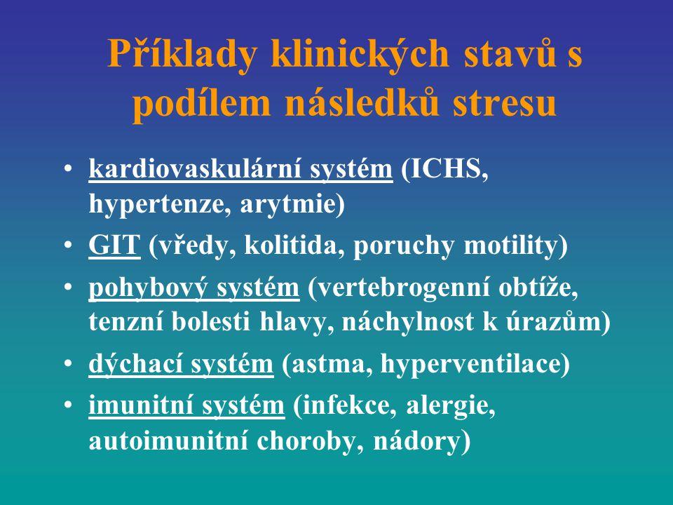 Příklady klinických stavů s podílem následků stresu