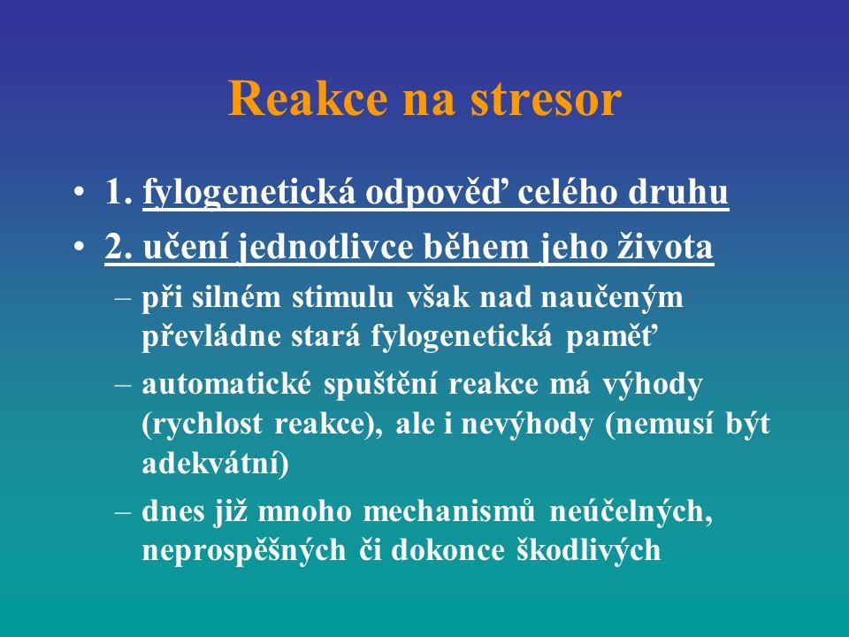 Reakce na stresor 1. fylogenetická odpověď celého druhu