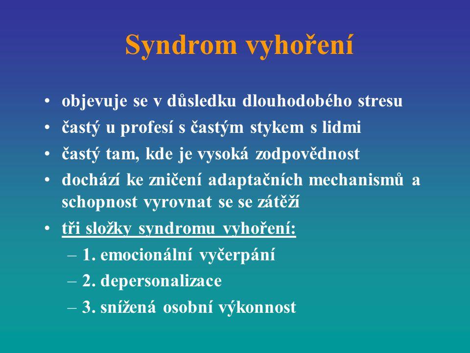 Syndrom vyhoření objevuje se v důsledku dlouhodobého stresu