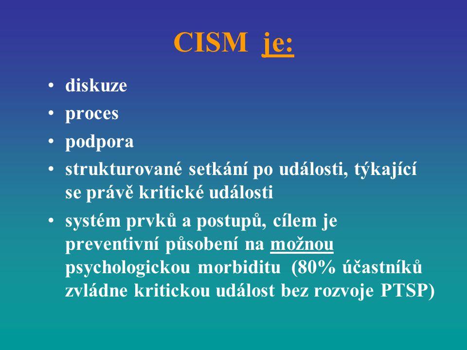 CISM je: diskuze proces podpora
