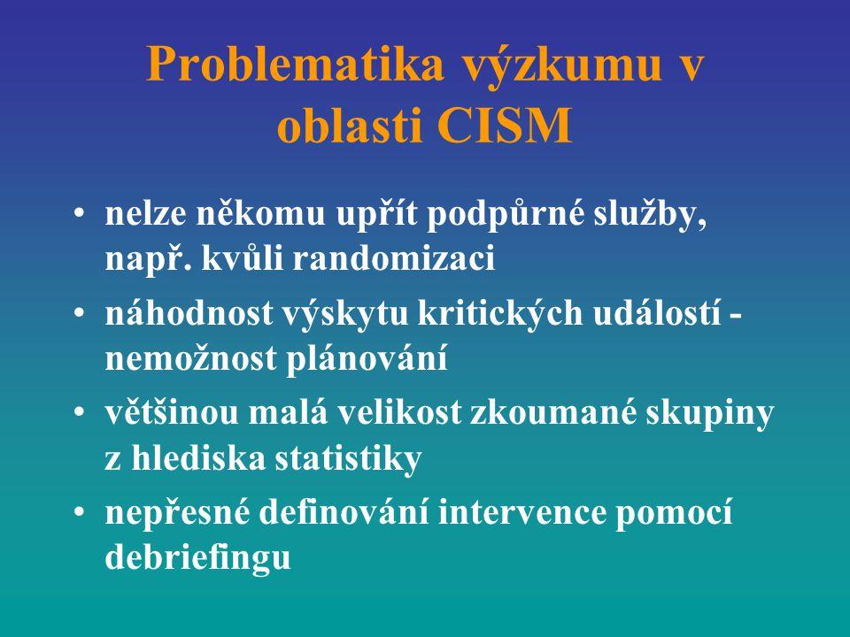 Problematika výzkumu v oblasti CISM