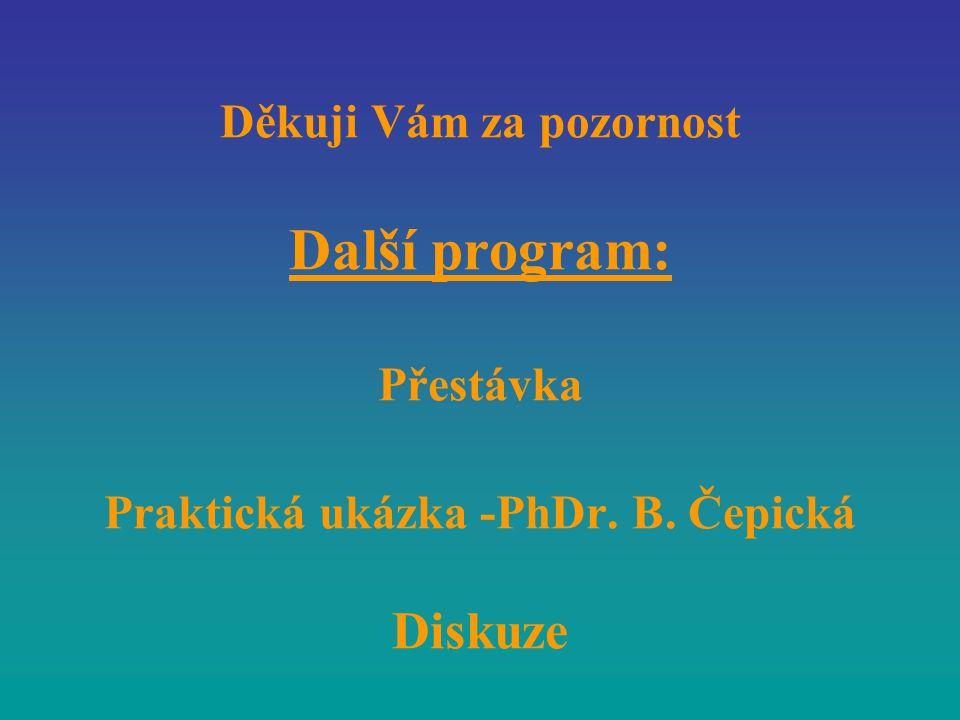 Děkuji Vám za pozornost Další program: Přestávka Praktická ukázka -PhDr. B. Čepická Diskuze
