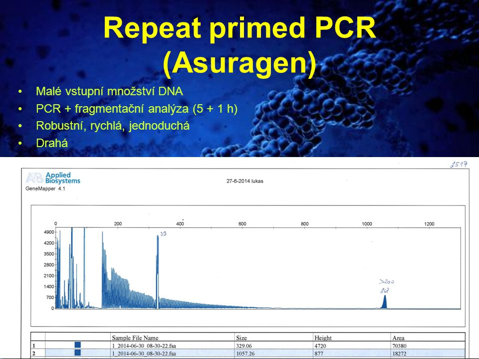 Repeat primed PCR (Asuragen)