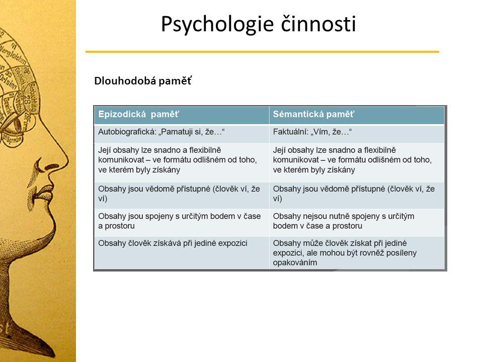Psychologie činnosti Dlouhodobá paměť