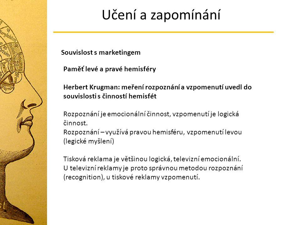 Učení a zapomínání Souvislost s marketingem