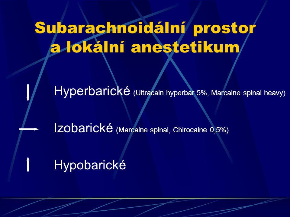 Subarachnoidální prostor a lokální anestetikum