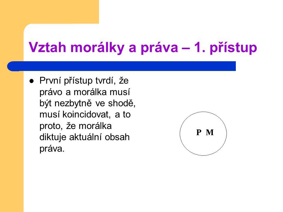 Vztah morálky a práva – 1. přístup