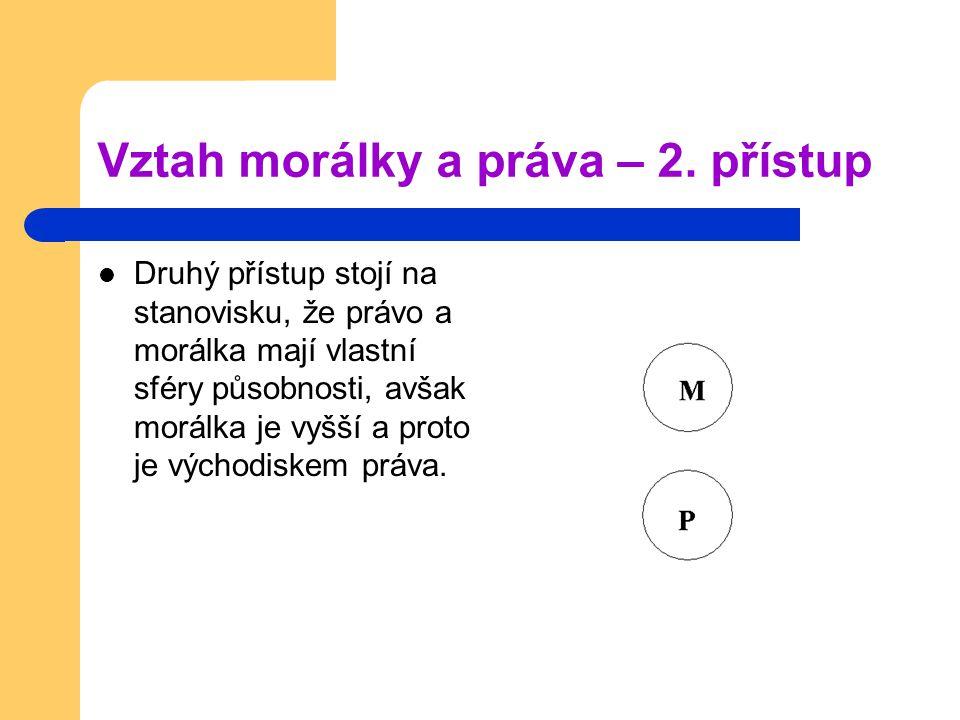 Vztah morálky a práva – 2. přístup