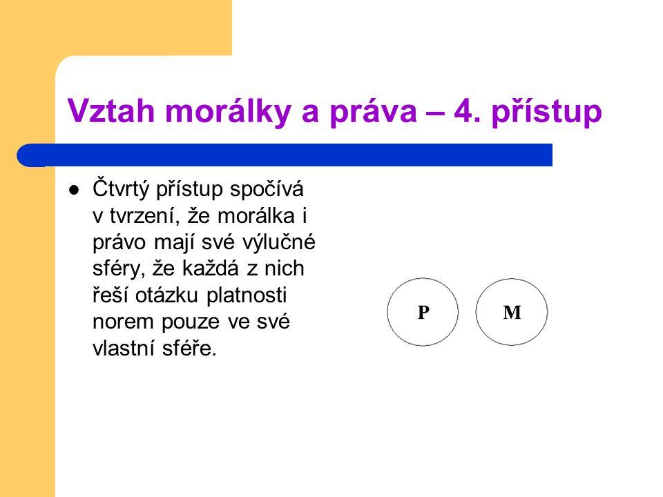 Vztah morálky a práva – 4. přístup
