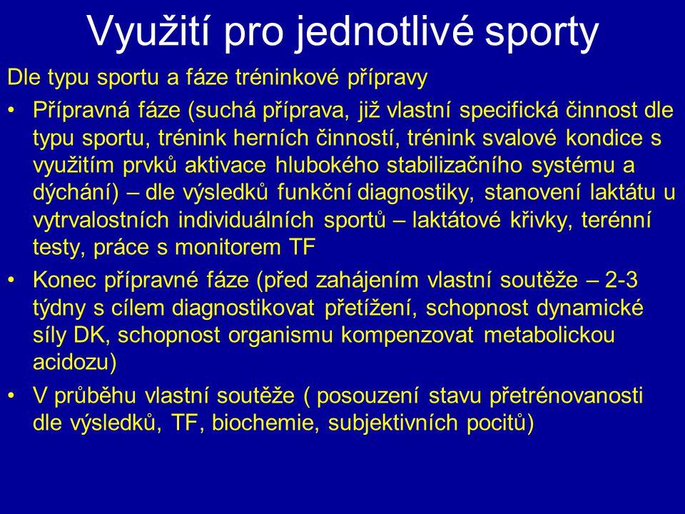 Využití pro jednotlivé sporty