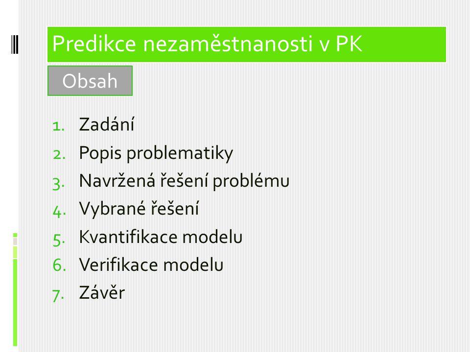Vzorové analýzy Predikce nezaměstnanosti v PK Obsah Zadání