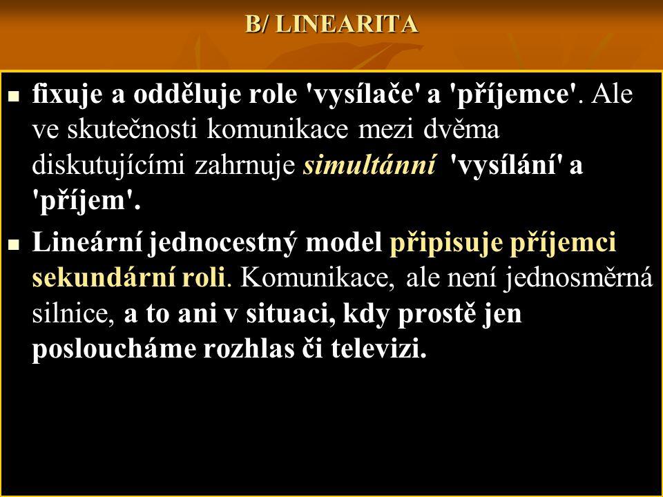B/ LINEARITA