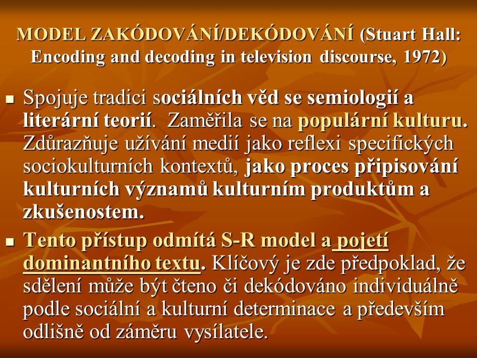 MODEL ZAKÓDOVÁNÍ/DEKÓDOVÁNÍ (Stuart Hall: Encoding and decoding in television discourse, 1972)