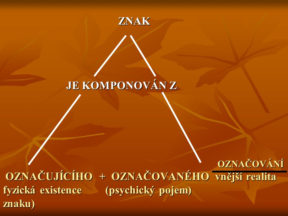 OZNAČOVÁNÍ OZNAČUJÍCÍHO + OZNAČOVANÉHO vnější realita fyzická existence (psychický pojem) znaku)