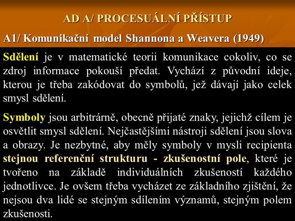 AD A/ PROCESUÁLNÍ PŘÍSTUP