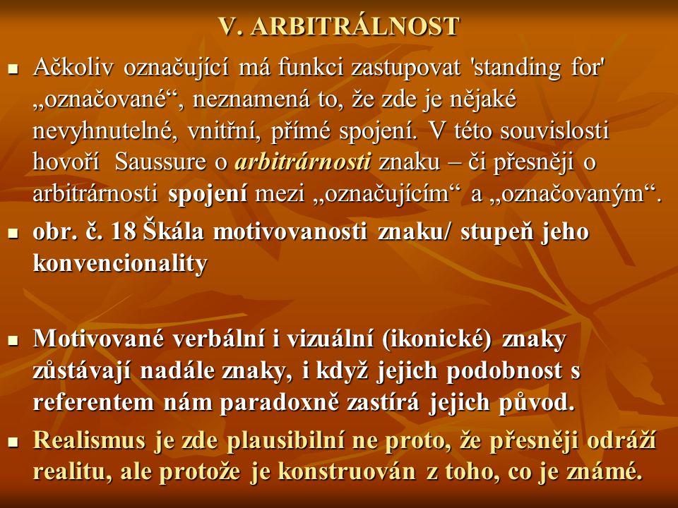 V. ARBITRÁLNOST