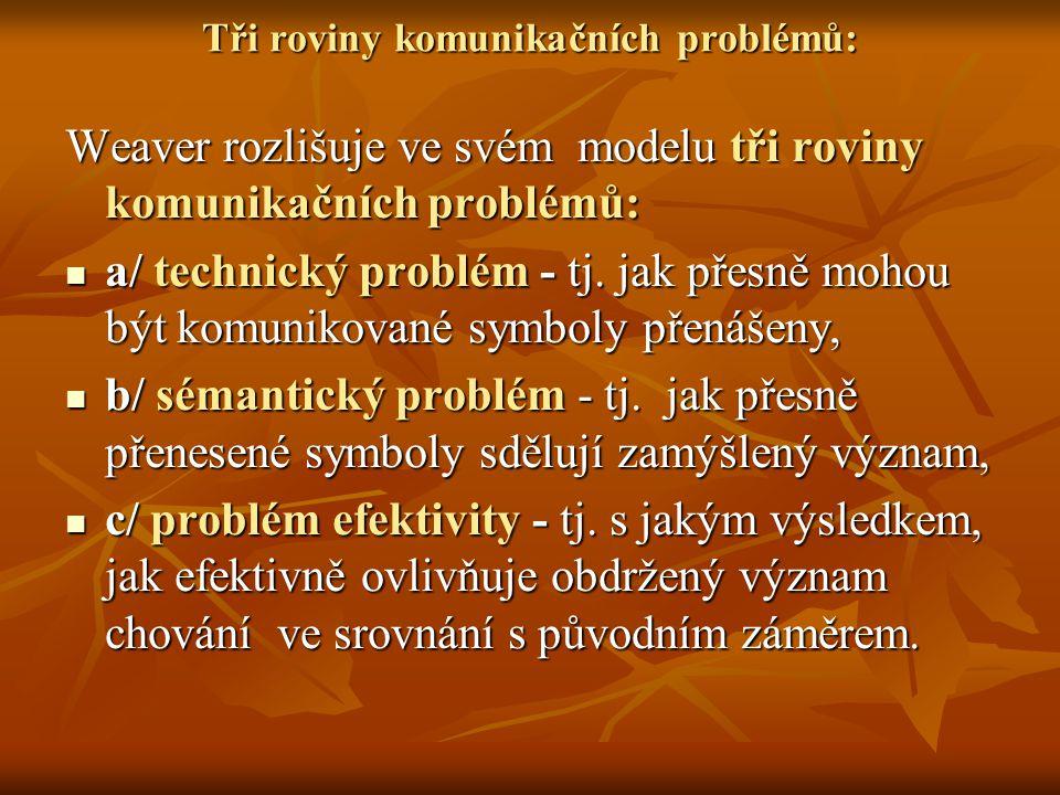 Tři roviny komunikačních problémů:
