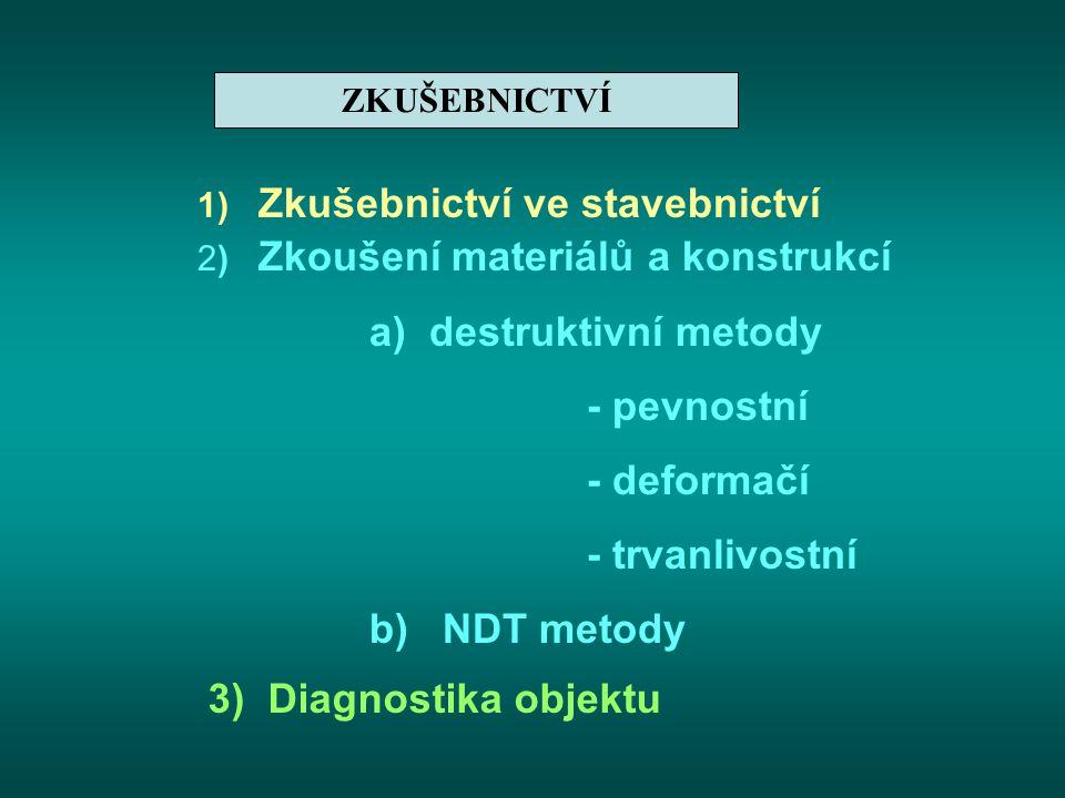 a) destruktivní metody - pevnostní - deformačí - trvanlivostní