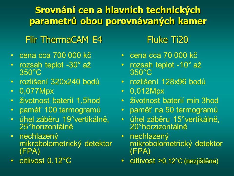 Srovnání cen a hlavních technických parametrů obou porovnávaných kamer