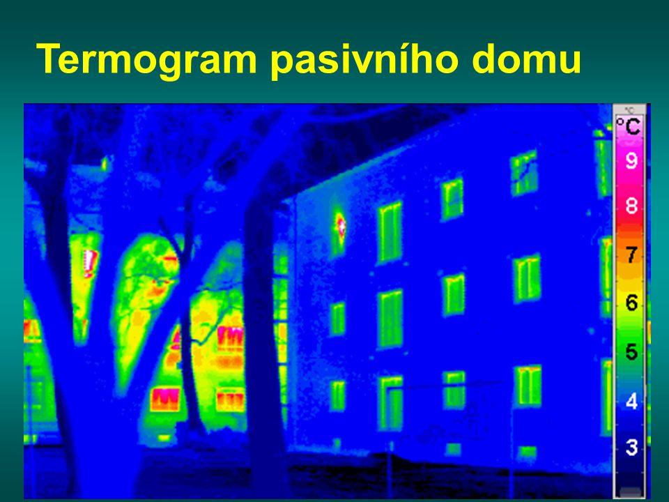 Termogram pasivního domu