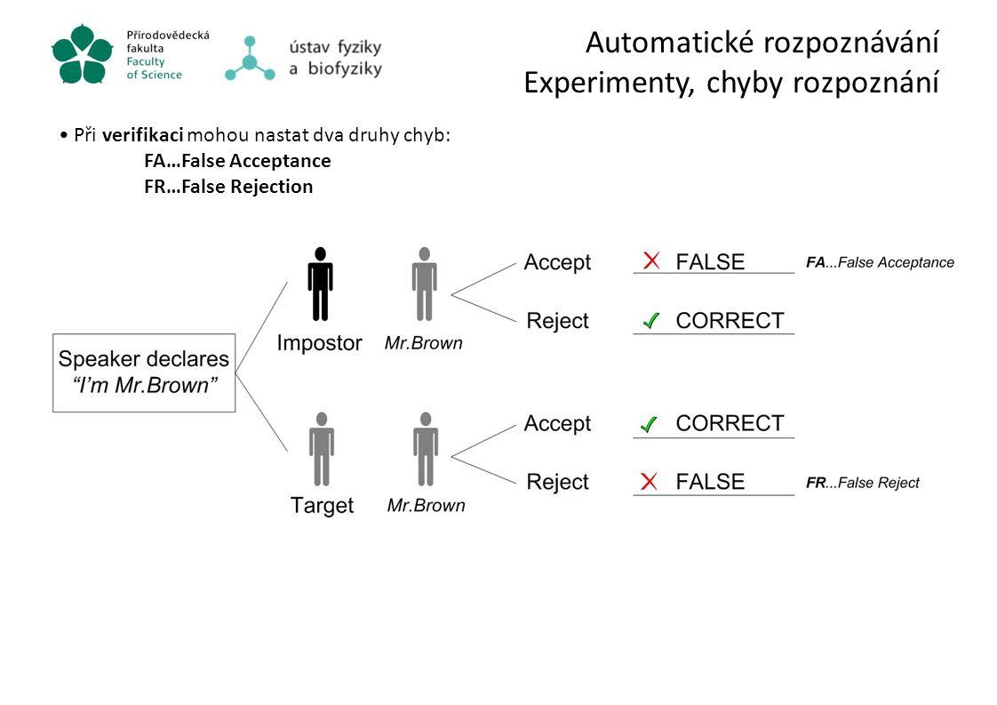 Automatické rozpoznávání Experimenty, chyby rozpoznání