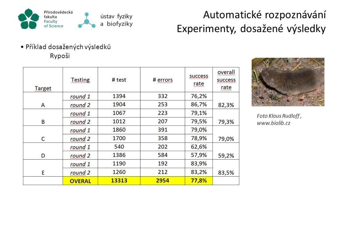 Automatické rozpoznávání Experimenty, dosažené výsledky