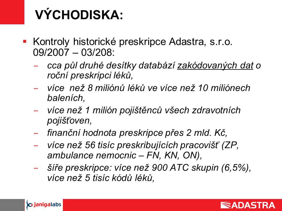 VÝCHODISKA: Kontroly historické preskripce Adastra, s.r.o. 09/2007 – 03/208: